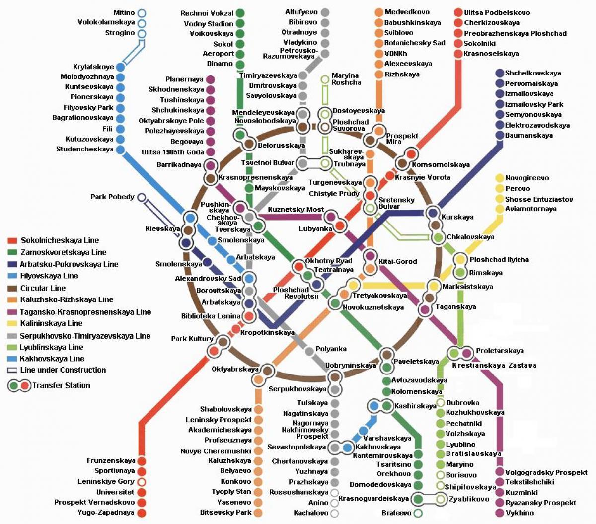 Moskau U Bahn Karte Englisch Moskau Metro Karte In